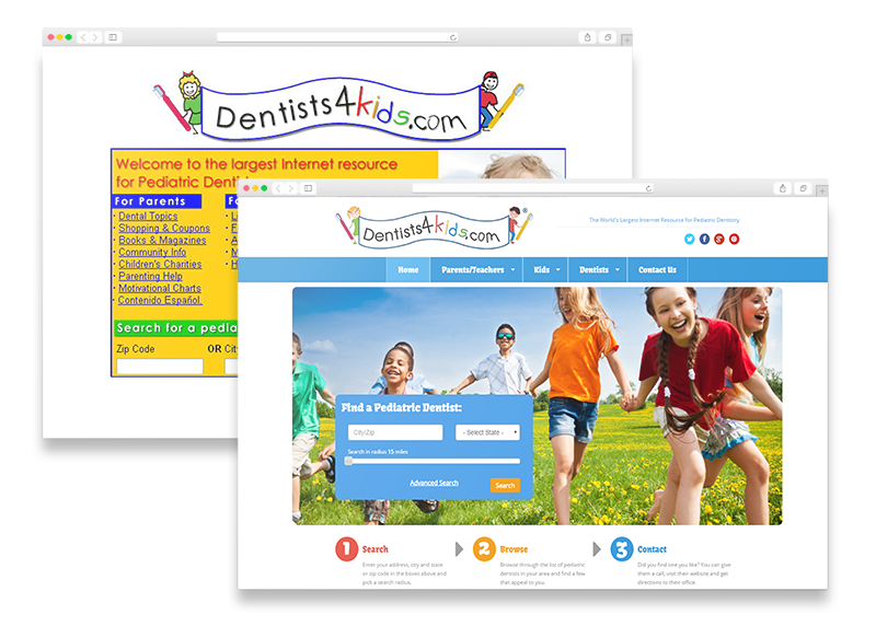 About Dentists4kids.com - The World's Largest Internet Resource for Pediatric Dentistry
