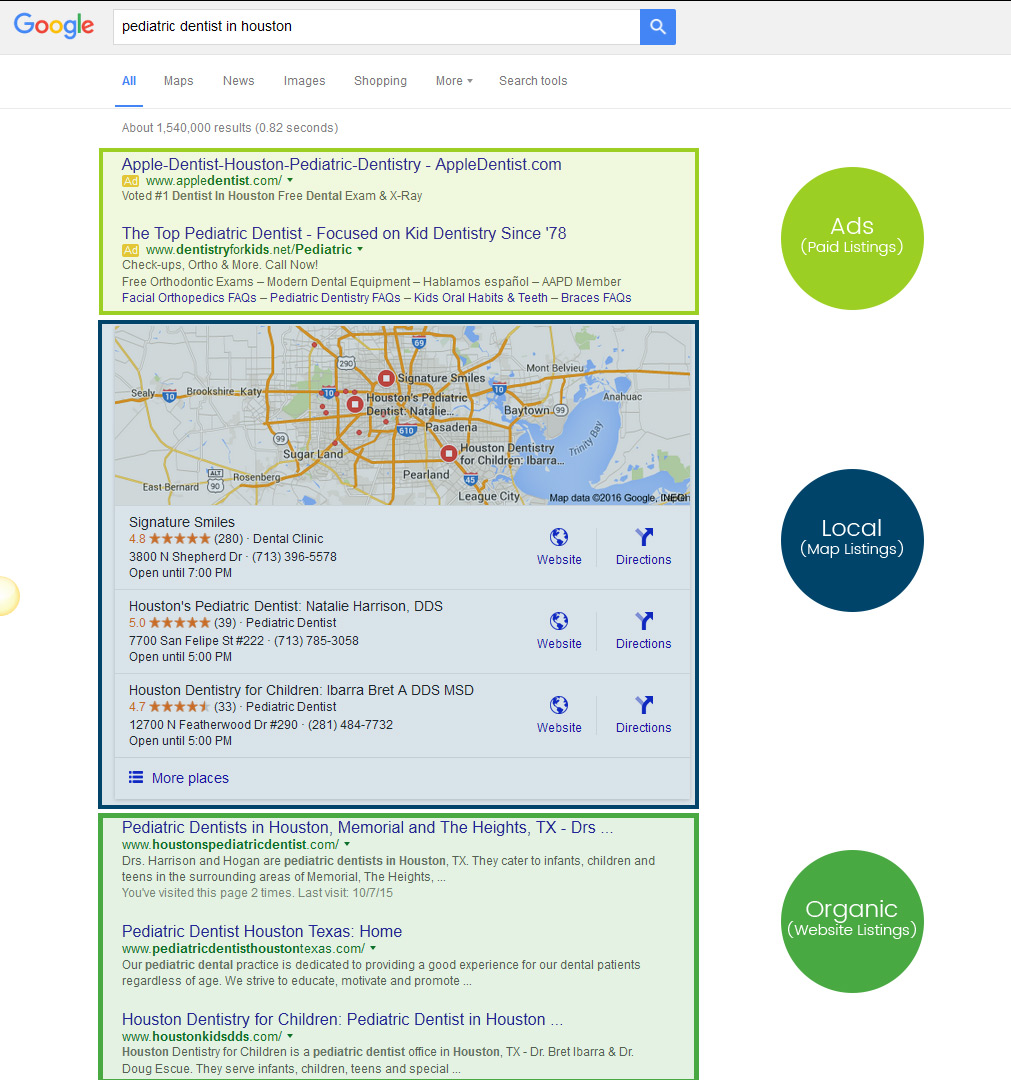 Local Search SERP Page with Local and Organic Search Result Listings