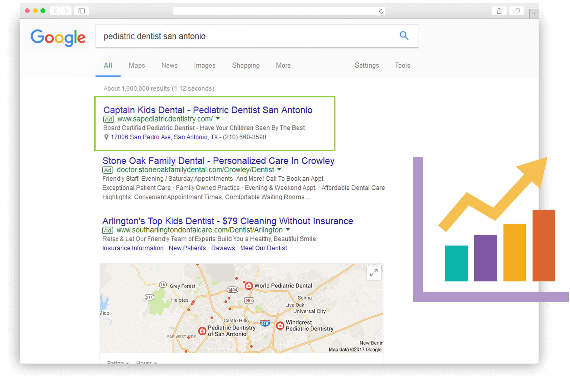Search Eninge Marketing Enhancements for Dental Practices