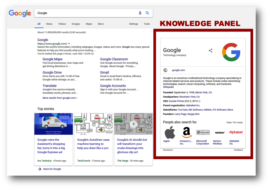 "Google Knowledge panel showing a search for ""Google"""