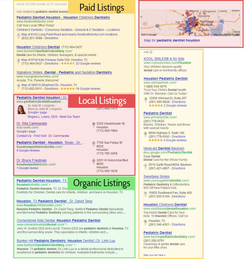 Examples of Google Search Results