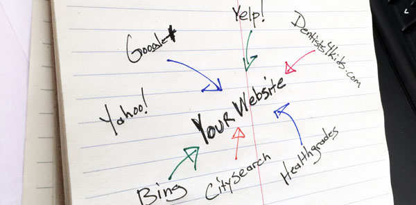 local search SEO for dentists